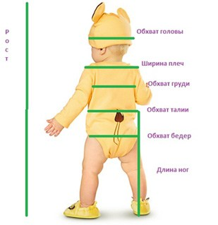 Как узнать размер одежды ребенка