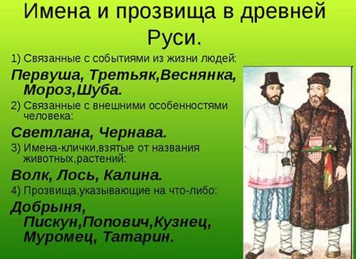 Имена детей в Древней Руси