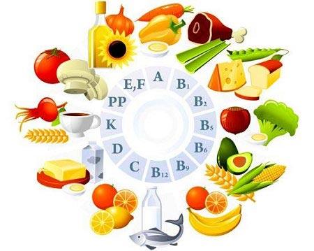 Продукты и витамины при беременности